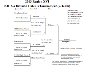 Men's Soccer Region Bracket