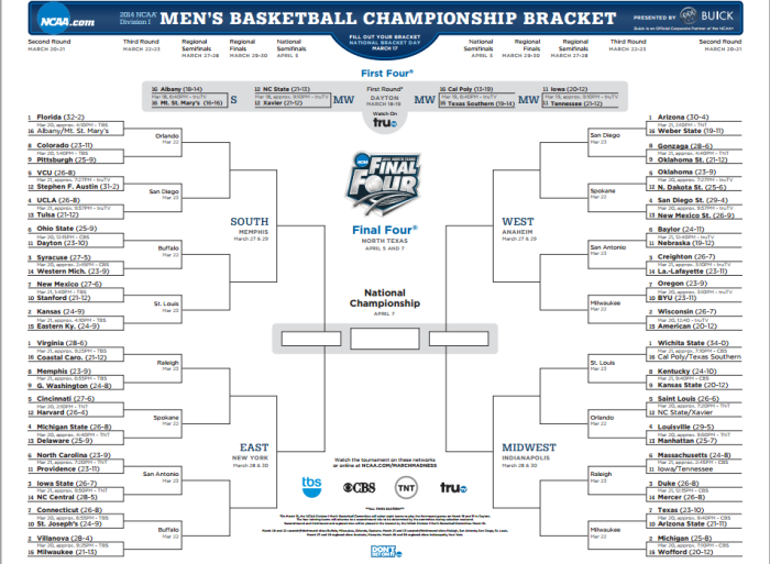NCAA Tournament 2014 Bracket